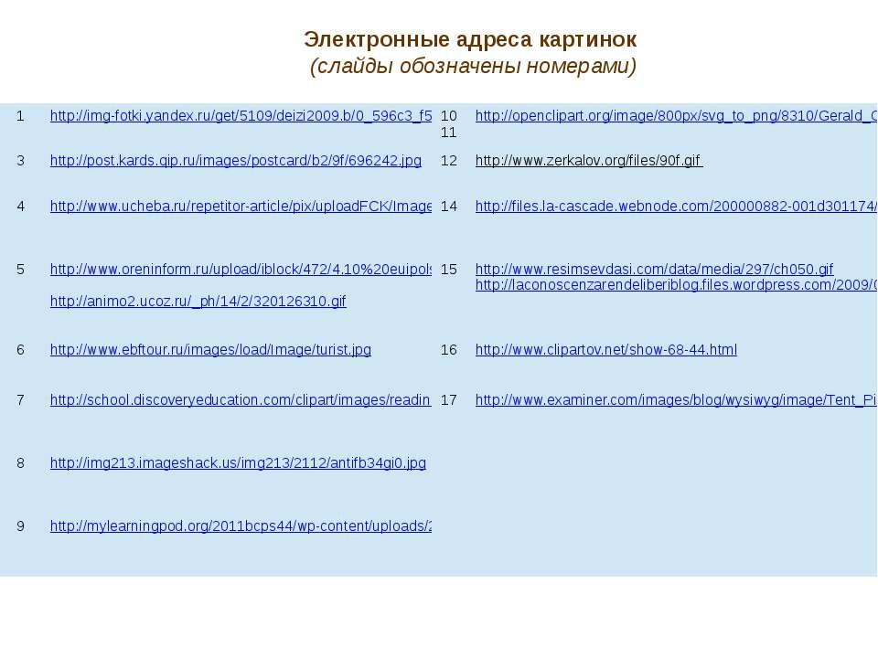 Электронные адреса картинок (слайды обозначены номерами) 1 http://img-fotki.y...