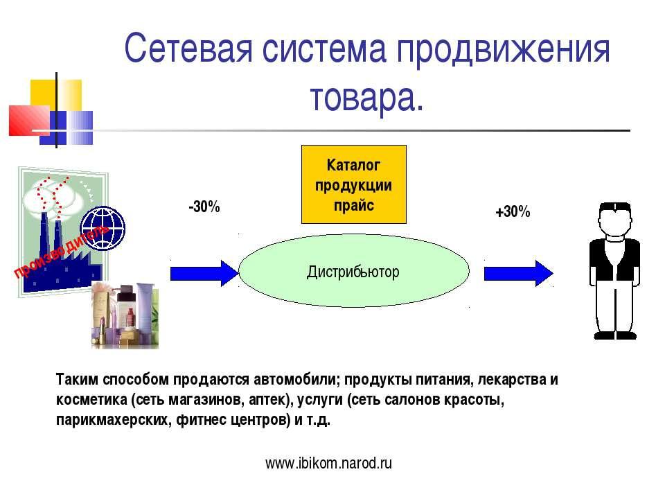 Сетевая система продвижения товара. Дистрибьютор -30% +30% Каталог продукции ...