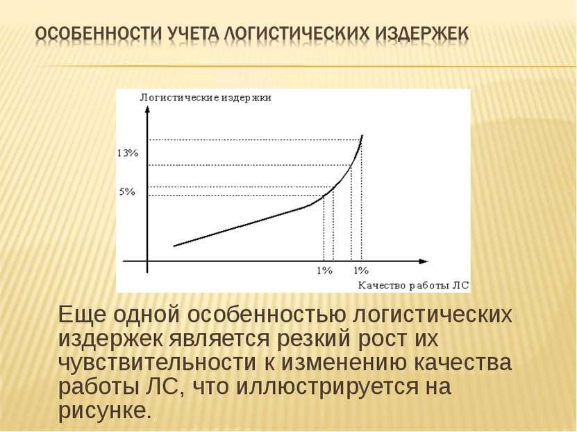 Еще одной особенностью логистических издержек является резкий рост их чувстви...