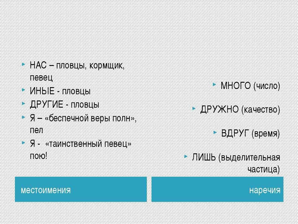местоимения наречия НАС – пловцы, кормщик, певец ИНЫЕ - пловцы ДРУГИЕ - пловц...