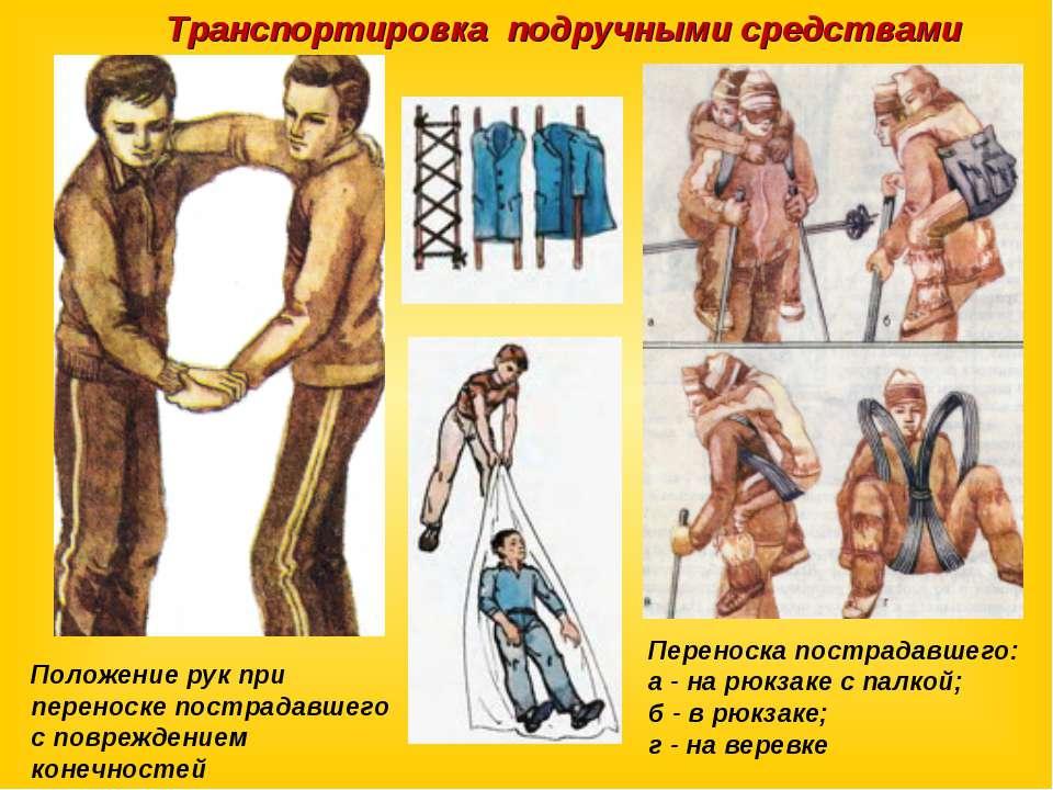 """Презентация """"Первая помощь при растяжении связок, вывихах суставов, переломах костей"""" - скачать бесплатно"""