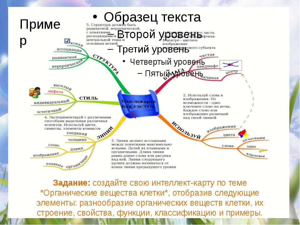 Пример Задание: создайте свою интеллект-карту по теме *Органические вещества ...