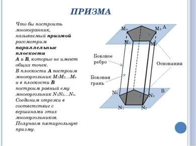 ПРИЗМА Что бы построить многогранник, называемый призмой рассмотрим параллель...