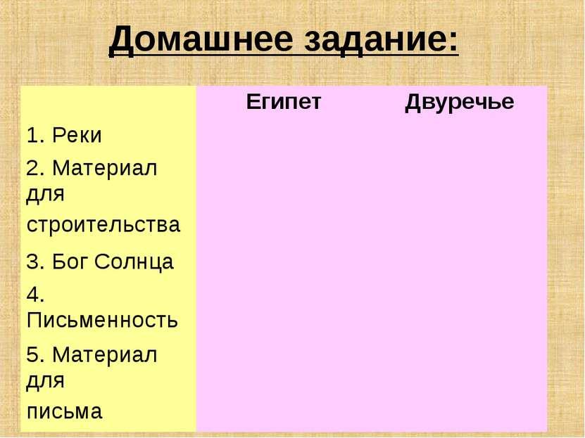 Домашнее задание: Египет Двуречье 1. Реки 2. Материал для строительства 3. Бо...