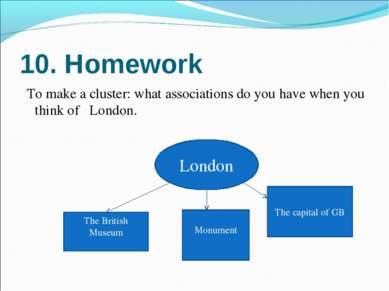 10. Homework  To make a cluster: what associations do you have when you think...