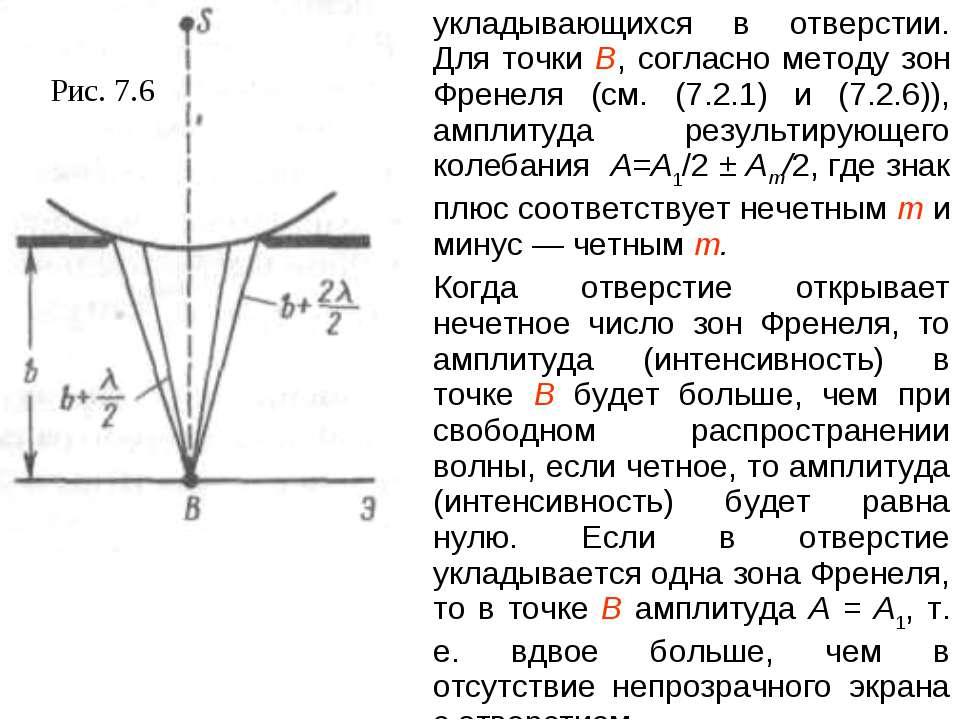 Рис. 7.6 укладывающихся в отверстии. Для точки В, согласно методу зон Френеля...