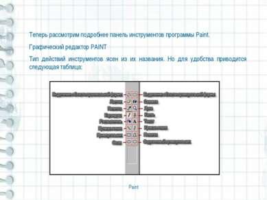 Paint Теперь рассмотрим подробнее панель инструментов программы Paint. Графич...