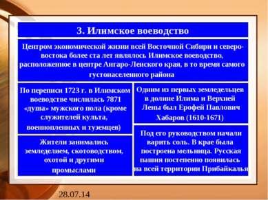3. Илимское воеводство Центром экономической жизни всей Восточной Сибири и се...