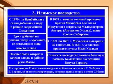 3. Илимское воеводство С 1670 г. в Прибайкалье стали добывать слюду в районе ...