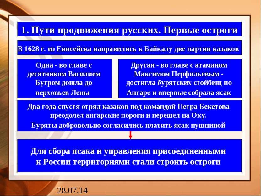 1. Пути продвижения русских. Первые остроги В 1628 г. из Енисейска направилис...