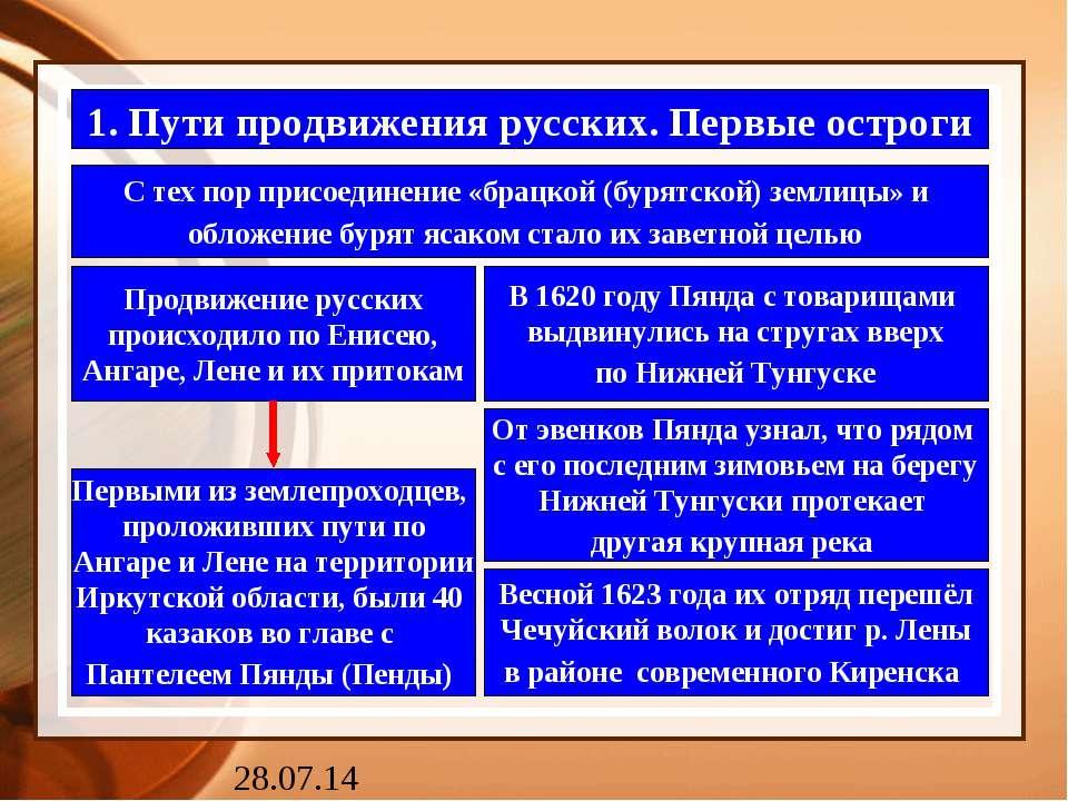1. Пути продвижения русских. Первые остроги С тех пор присоединение «брацкой ...