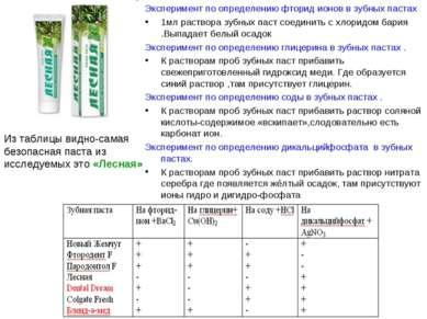 Эксперимент по определению фторид ионов в зубных пастах 1мл раствора зубных п...