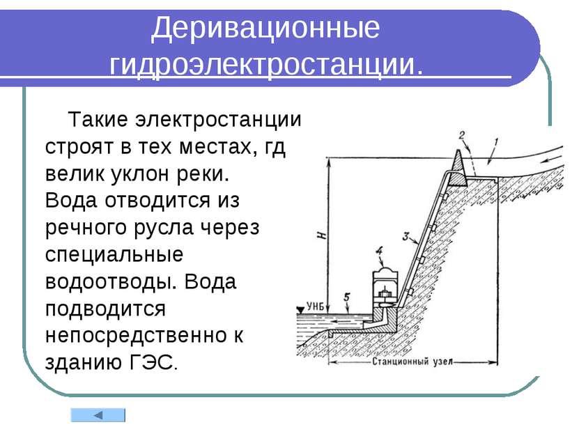 Деривационные гидроэлектростанции. Такие электростанции строят в тех местах, ...