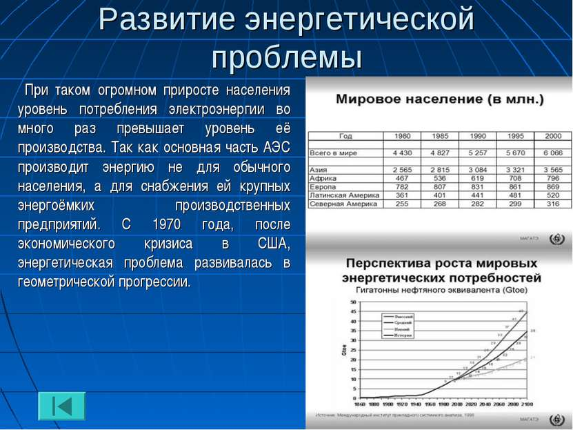 Развитие энергетической проблемы При таком огромном приросте населения уровен...