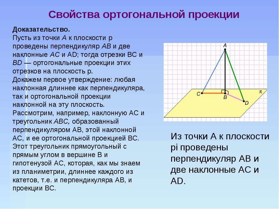 Свойства ортогональной проекции Доказательство. Пусть из точки А к плоскости ...