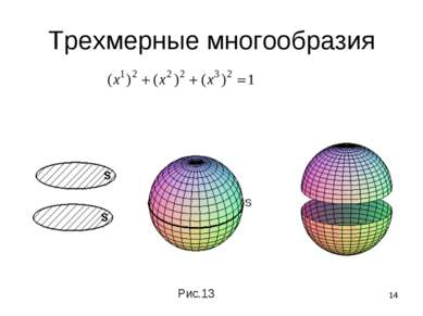 * Трехмерные многообразия Рис.13