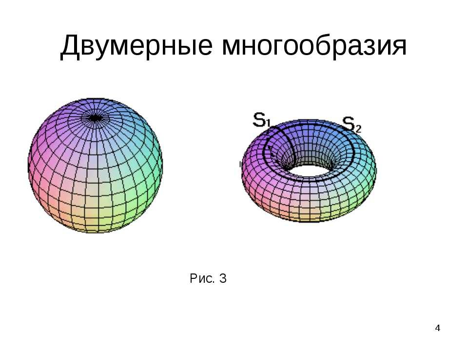 * Двумерные многообразия Рис. 3