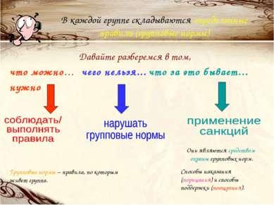 В каждой группе складываются определенные правила (групповые нормы) Давайте р...