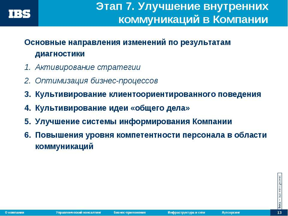 Этап 7. Улучшение внутренних коммуникаций в Компании Основные направления изм...