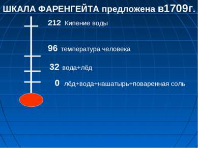 0 лёд+вода+нашатырь+поваренная соль 32 вода+лёд 96 температура человека 212 К...