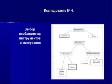 Исследование № 4. Выбор необходимых инструментов и материалов