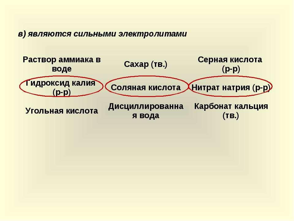 в) являются сильными электролитами Раствор аммиака в воде Сахар (тв.) Серная ...