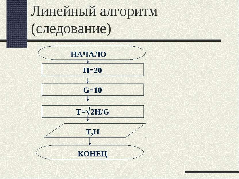 Линейный алгоритм (следование)