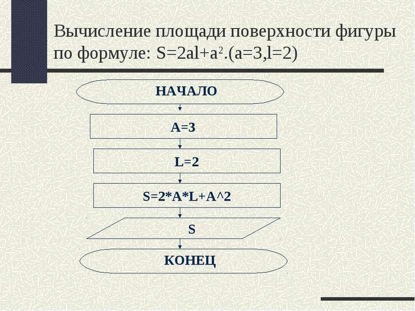 Вычисление площади поверхности фигуры по формуле: S=2al+a2.(a=3,l=2)