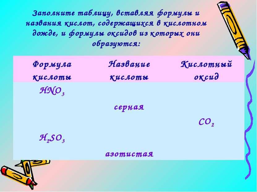 Заполните таблицу, вставляя формулы и названия кислот, содержащихся в кислотн...