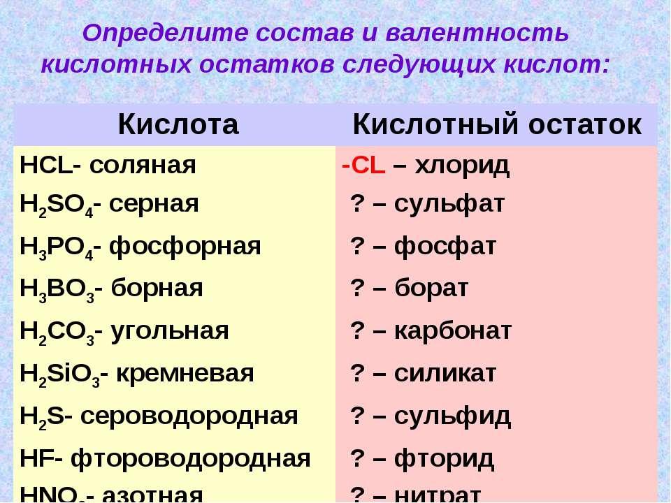 Определите состав и валентность кислотных остатков следующих кислот: Кислота ...