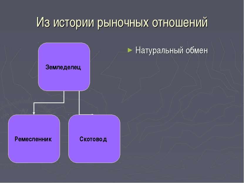 Из истории рыночных отношений Натуральный обмен