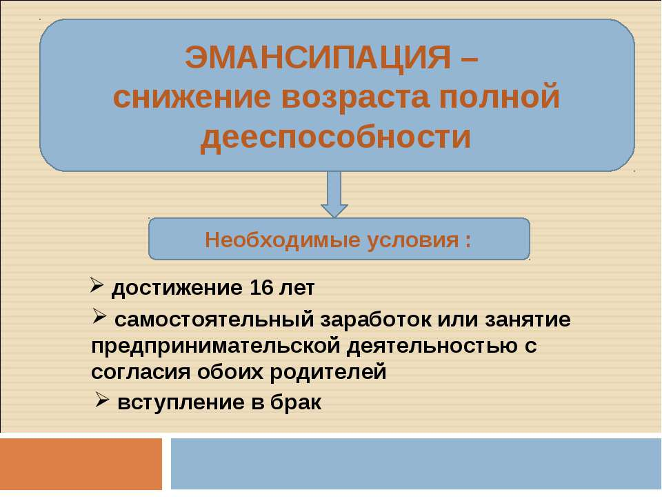 ЭМАНСИПАЦИЯ – снижение возраста полной дееспособности Необходимые условия : д...