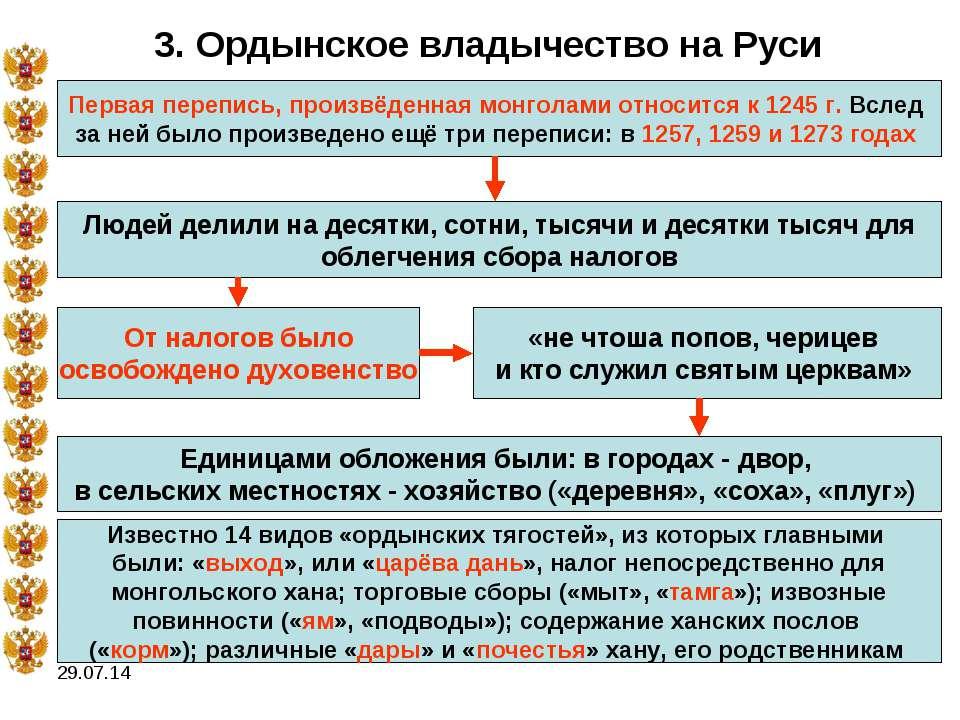 * 3. Ордынское владычество на Руси Первая перепись, произвёденная монголами о...