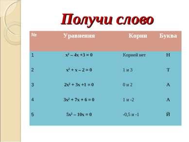 Получи слово № Уравнения Корни Буква 1 х2 – 4х +3 = 0 Корней нет Н 2 х2 + х –...