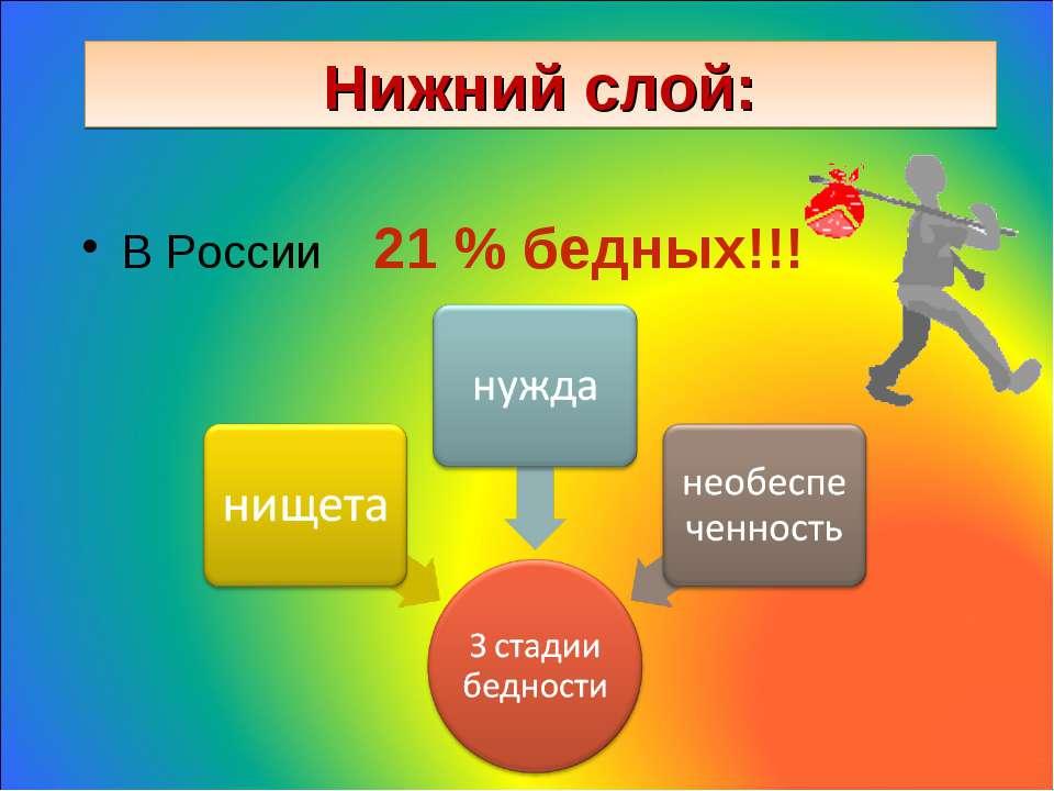 Нижний слой: В России 21 % бедных!!!