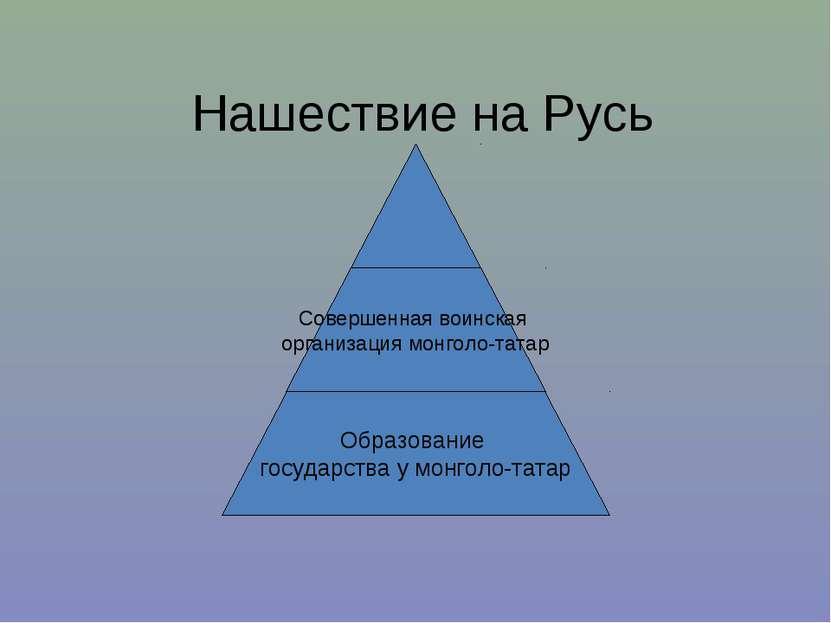 Нашествие на Русь