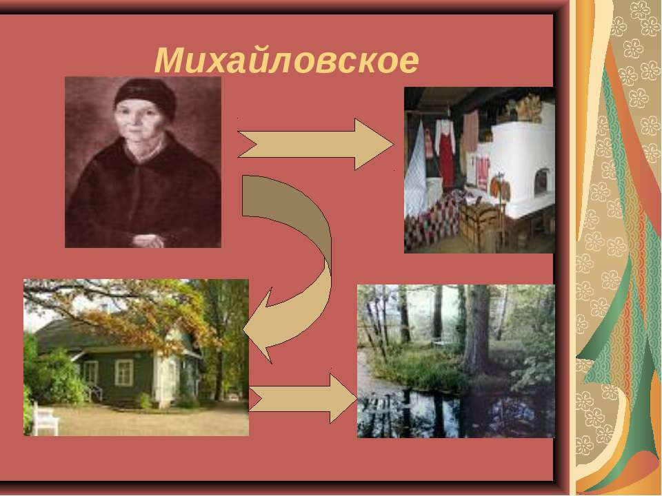 Жизнь И Творчество Пушкина Презентация