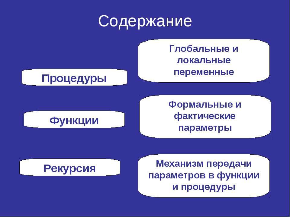 Содержание Процедуры Функции Механизм передачи параметров в функции и процеду...