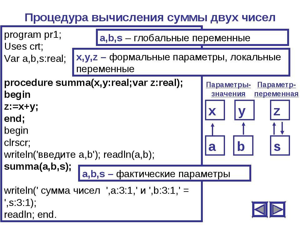 Процедура вычисления суммы двух чисел program pr1; Uses crt; Var a,b,s:real; ...