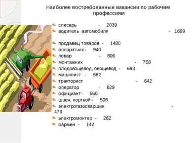 Наиболее востребованные вакансии по рабочим профессиям - слесарь - 2039 - вод...