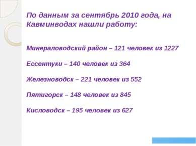 По данным за сентябрь 2010 года, на Кавминводах нашли работу: Минераловодский...