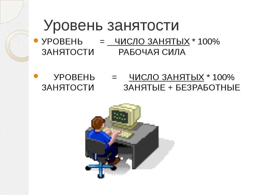 Уровень занятости УРОВЕНЬ =  ЧИСЛО ЗАНЯТЫХ * 100% ЗАНЯТОСТИ ...