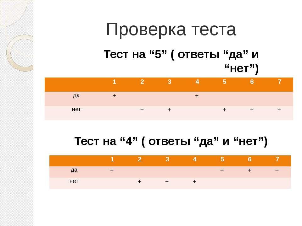 """Проверка теста Тест на """"5"""" ( ответы """"да"""" и """"нет"""") Тест на """"4"""" ( ответы """"да"""" и..."""