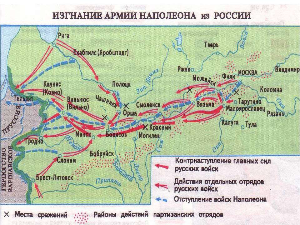 Отечественная война 1812 года – война с Наполеоном