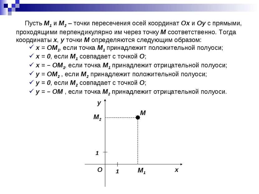 Пусть M1 и M2 – точки пересечения осей координат Ox и Oy с прямыми, проходящи...