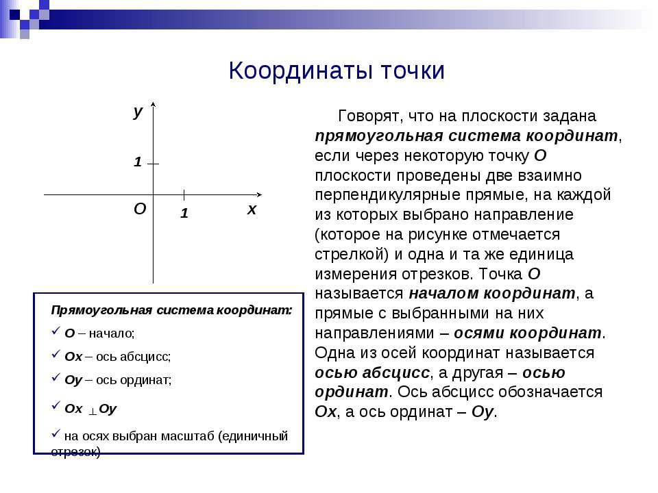 Координаты точки Говорят, что на плоскости задана прямоугольная система коорд...