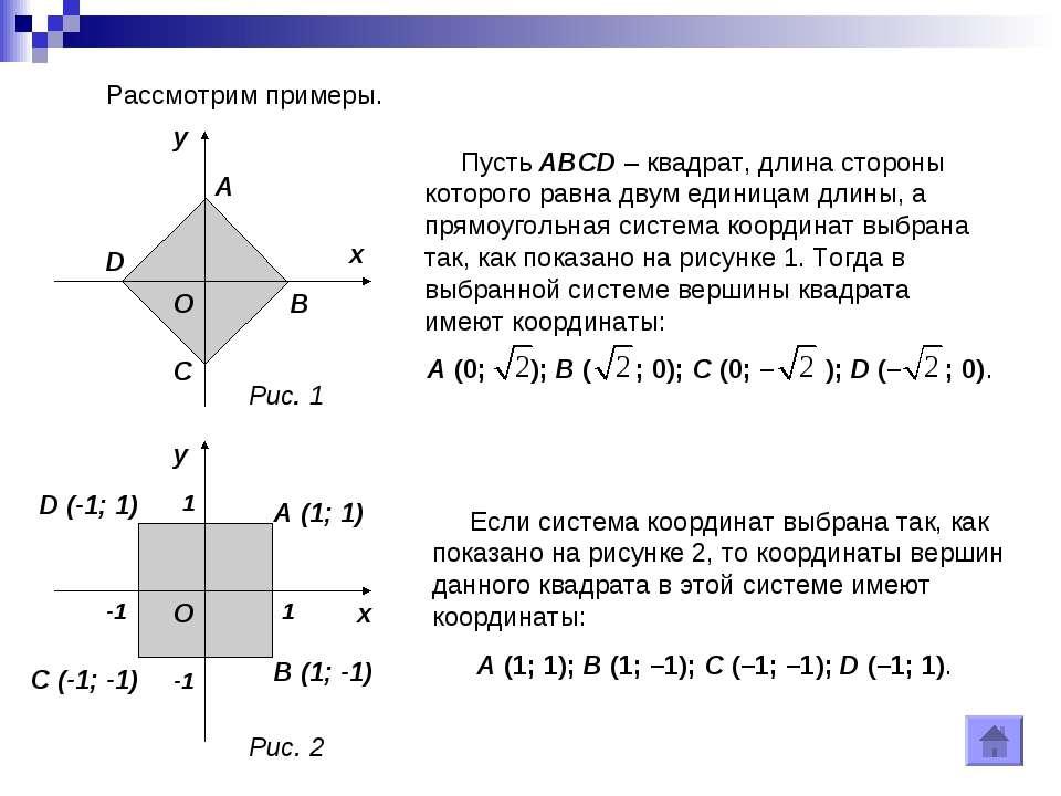 Рассмотрим примеры. Пусть ABCD – квадрат, длина стороны которого равна двум е...