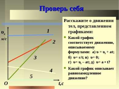 Проверь себя Расскажите о движении тел, представленном графиками: Какой графи...