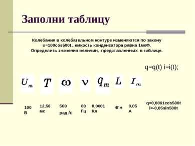 Заполни таблицу Колебания в колебательном контуре изменяются по закону u=100c...