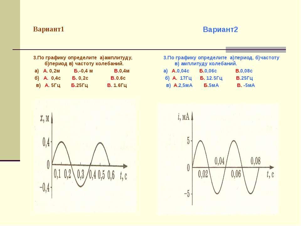 Вариант1 3.По графику определите а)амплитуду, б)период в) частоту колебаний. ...